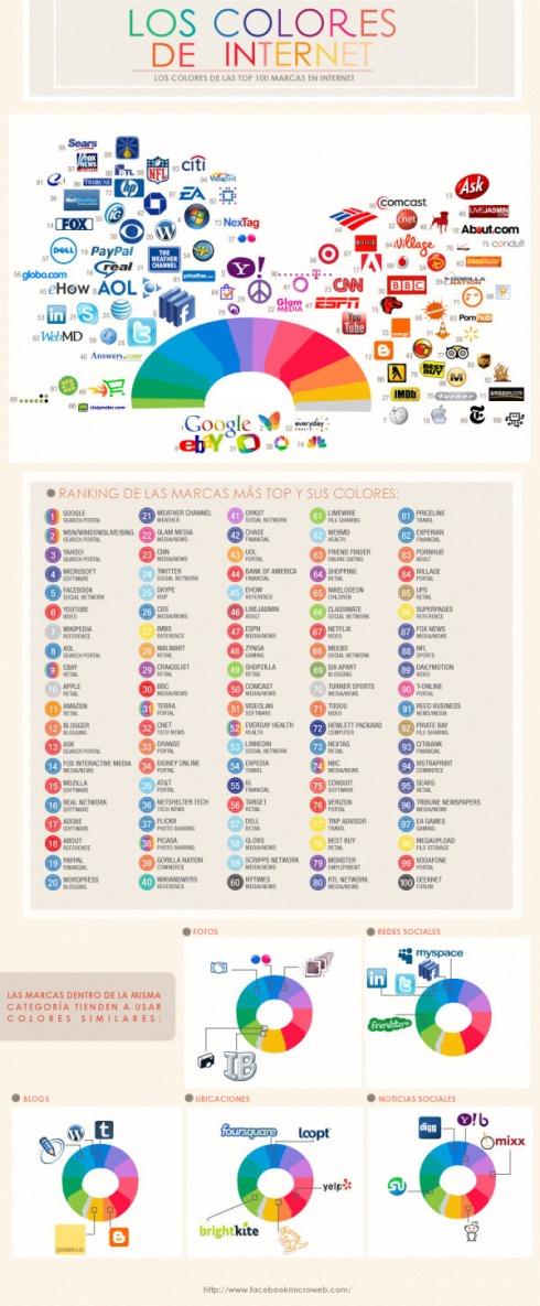 colores de las marcas mas populares